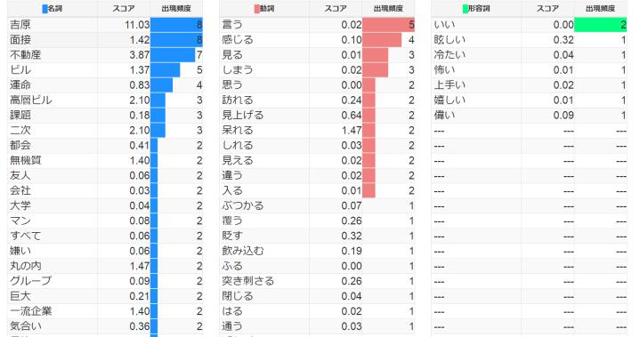 تعلم اللغة اليابانية
